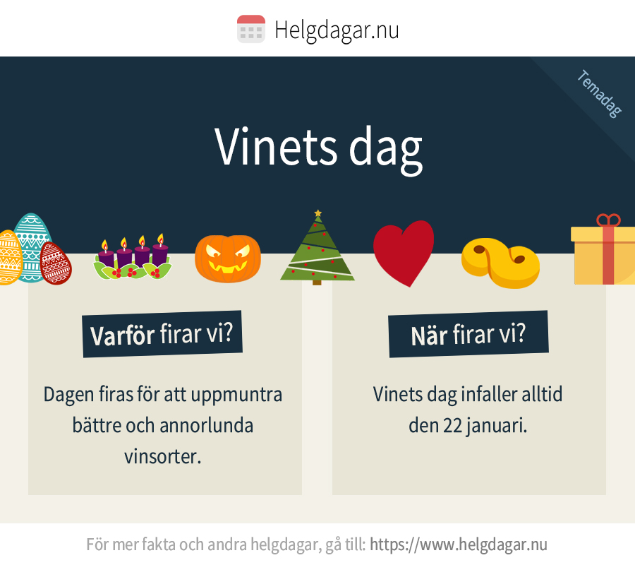 Faktakort om vinets dag